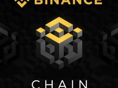 Binance news